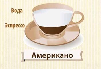 виды рецепты кофе на вынос