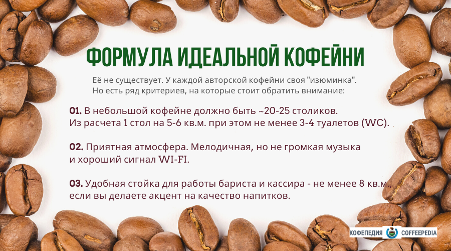 кофе под ключ