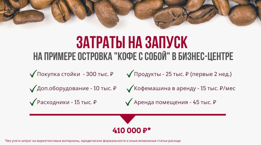 Инвестиции кофе с собой