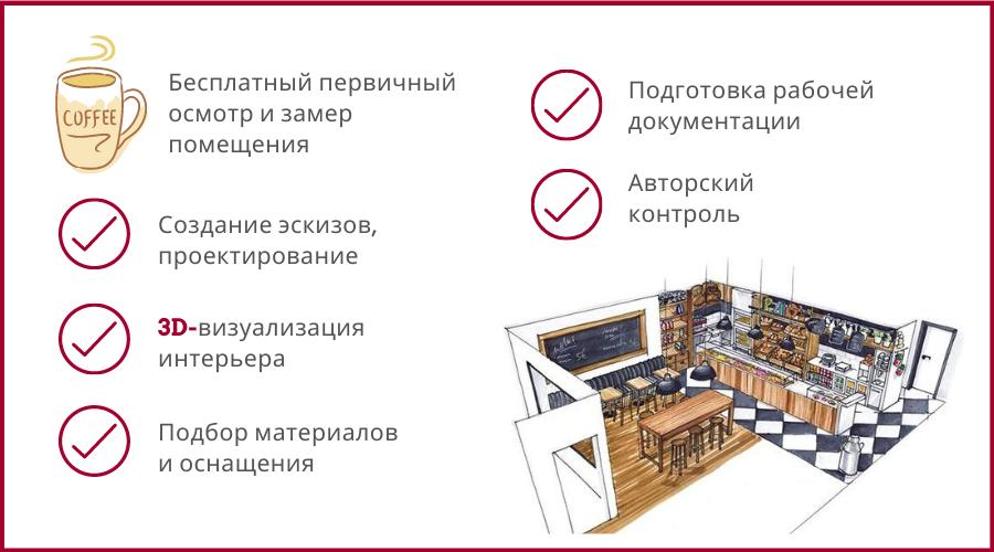 дизайн проект интерьера кофейни