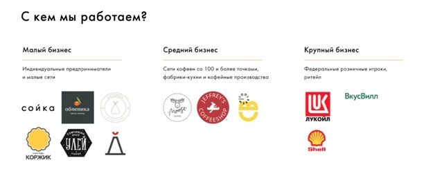 франшиза кофейни